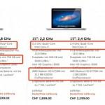 Apple aktualisiert MacBook Pro Modelle: mehr Speed und bessere Grafik