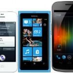 Phone-size.com: Online Smartphone Grössenvergleich