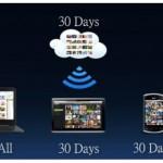 CES: AcerCloud mit PicStream als billige iCloud Kopie