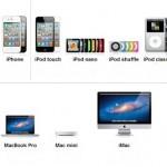 Neue Rabatte für Apple Mitarbeiter