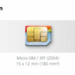 Standard für Nano-SIM durch ETSI festgelegt