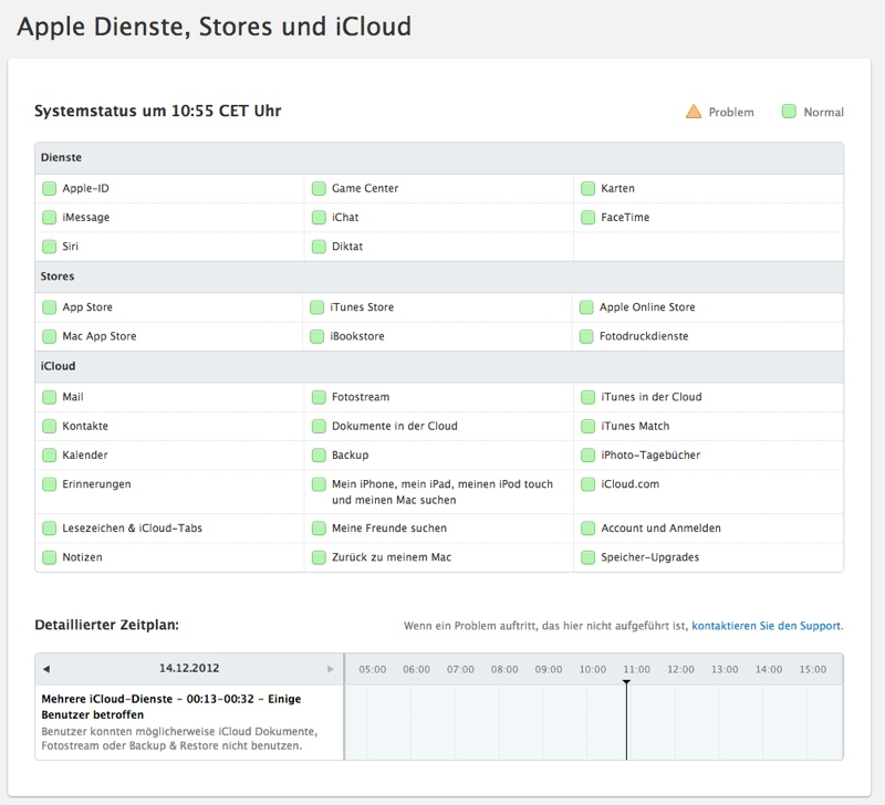Apple Cloud Status Page