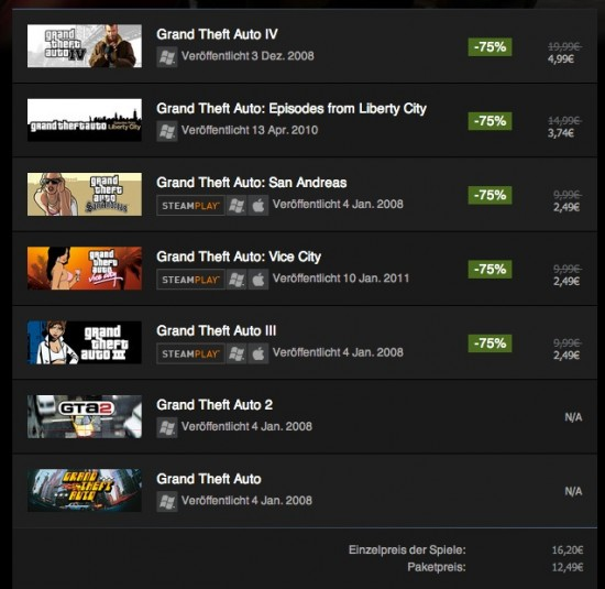 GTA Complete Edition Prices