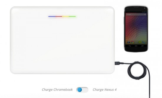 HP Chromebook 11 Micro USB
