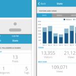 WordPress 4.0 für iOS bringt verbesserte Statistik Ansicht