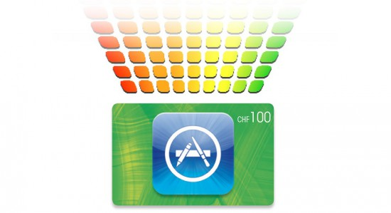iTunes Aktion Dataquest
