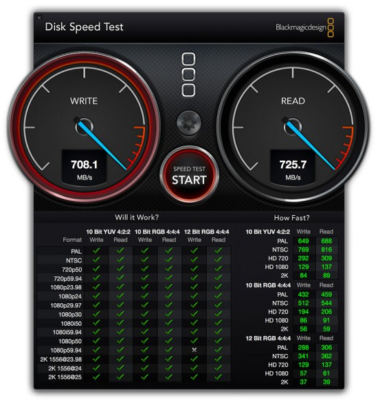 MBP-15-Rertina-Disk-Speed-Test