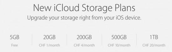 iClous-Storage-Preise-2014