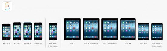 iOS-8-Compatibility-List