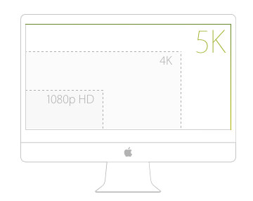 iMac-5K-Resolution