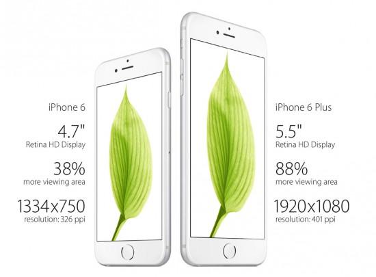 iPhone-6-Screen-Resolution