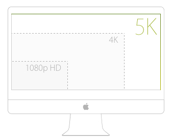 iMac-5K-Screen-Resolution