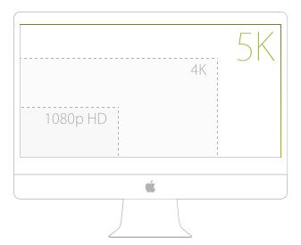 iMac-5K-Screen-Resolution