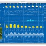 WeatherPro nun auch für den Mac erhältlich