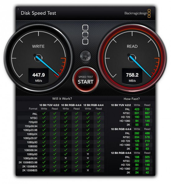 SSD-Speedtest-MacBook-2015